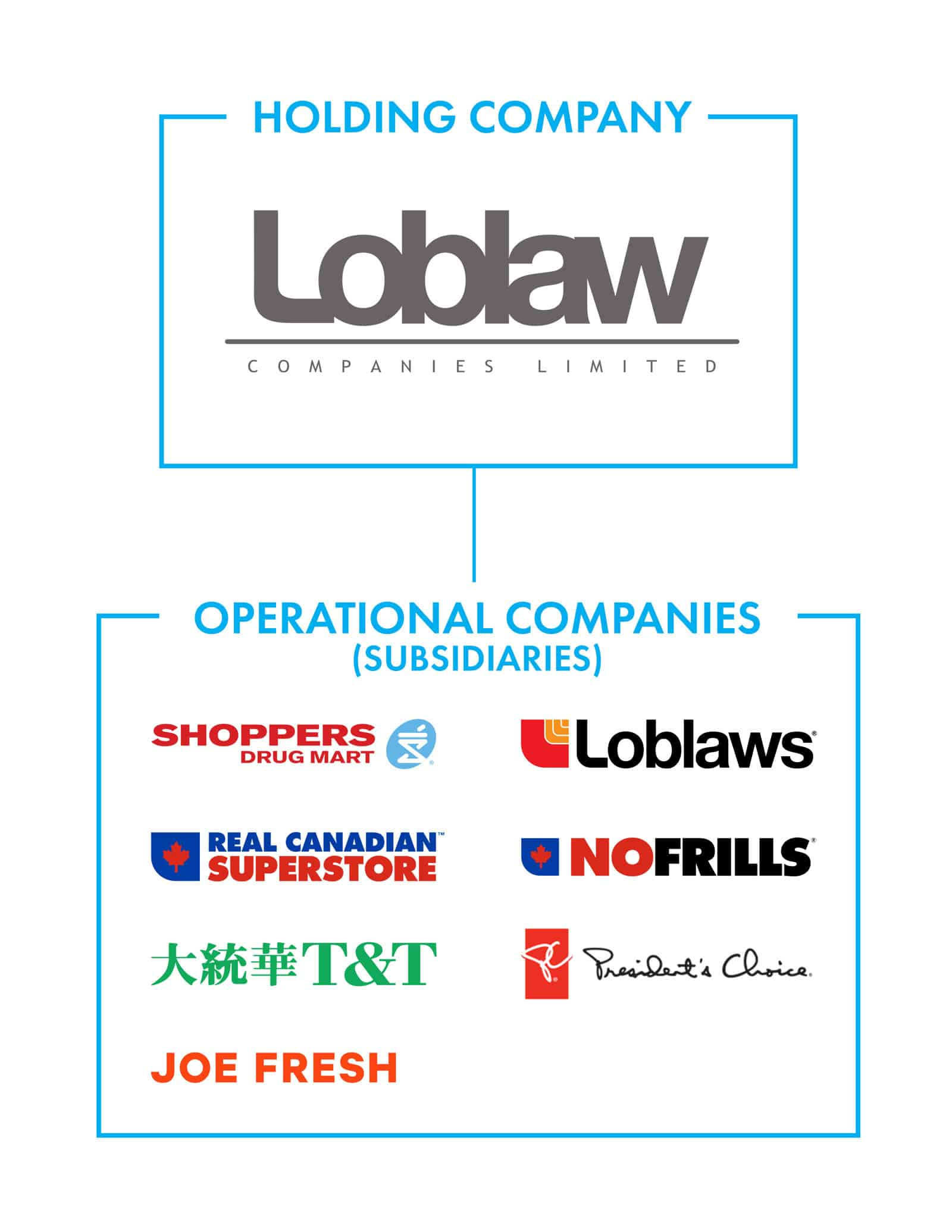 Holding-company-graphic